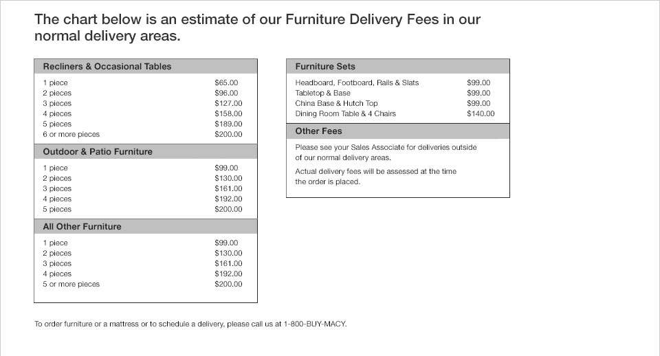 The chart below is an estimate of our Furniture Delivery Fees in our normal delivery areas  sc 1 st  Macyu0027s & Furniture Closeouts - Macyu0027s islam-shia.org