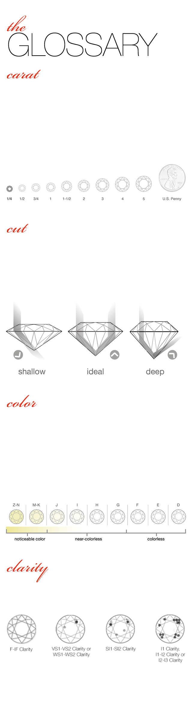 The Glossary. Carat. Cut. Color. Clarity