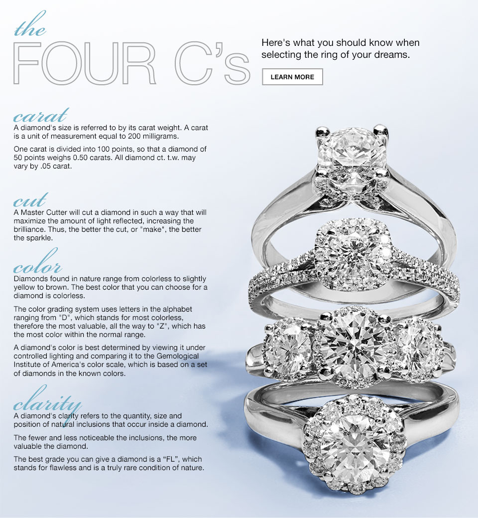 The Four C's What To Know When Selecting Out The Ring Of Your Dreams