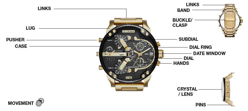 watch parts anatomy watches buying guide macy s rh macys com pocket watch parts diagram automatic watch parts diagram