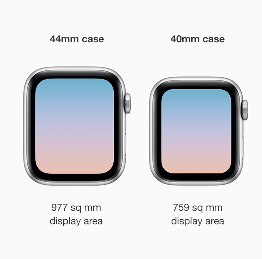 44mm case with 977 sq mm display area. 40mm case with 759 sq mm display area