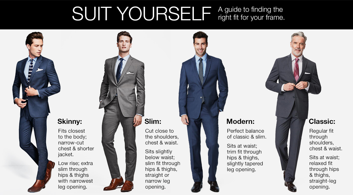 Suit Yourself, a guide to finding the right fit for your frame, Skinny, Slim, Modern, Classic