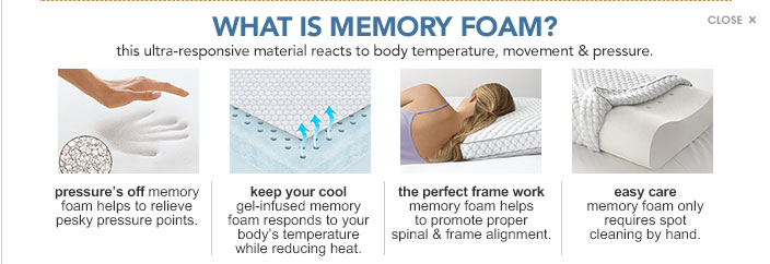 What is memory foam? This ultra responsive material reacts to body temperature, movements and pressure.