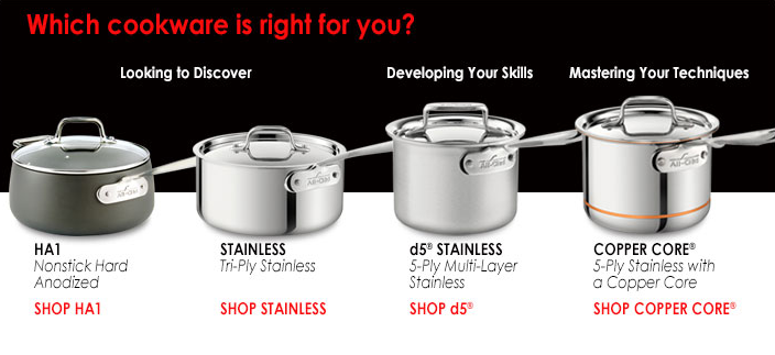 Which Cookware is right for you? Looking to Discover, Developing Skills, Mastering Your Techniques, Shop Ha1, Shop Stainless, Shop d5, Shop Copper Core